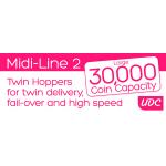 Midi-Line 2 Changer